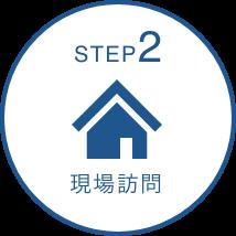 STEP2 現場訪問
