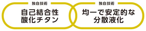 独自技術 自己結合性酸化チタン・均一で安定的な分散液化