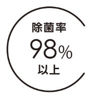 除菌率98%以上